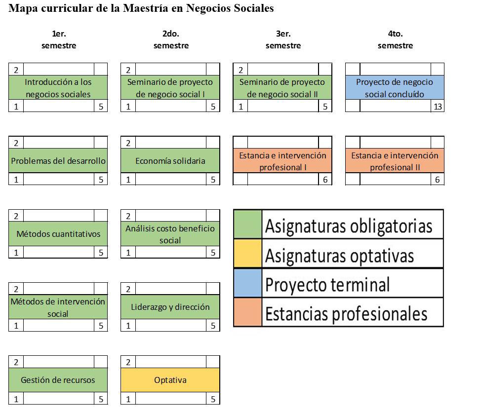 mapa_curricular